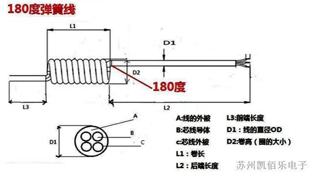 弹簧线结构