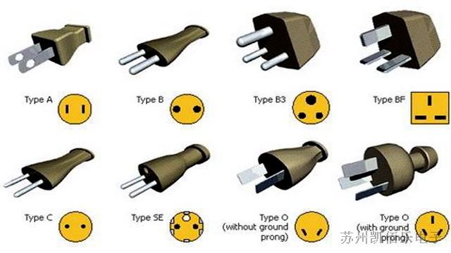 电源线插头种类