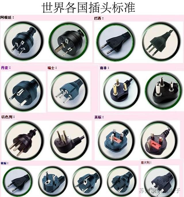 世界各国电源线插头型号